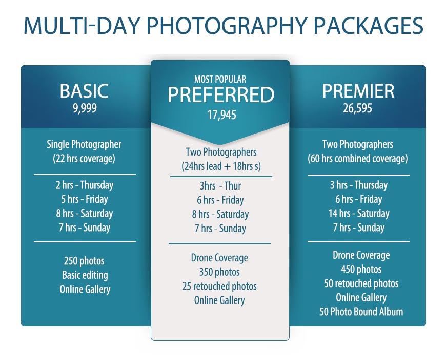 Wedding Film Package Pricing